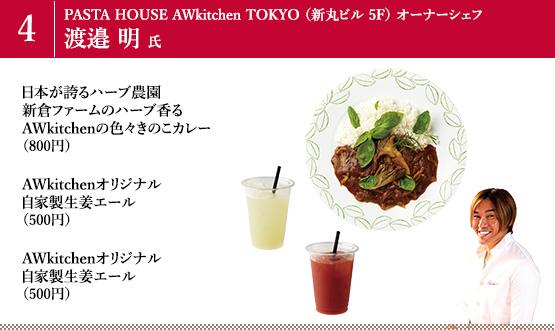 日本が誇るハーブ農園新倉ファームのハーブ香るAWkitchenの色々きのこカレー